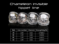 Chameleon Invisible Tippet